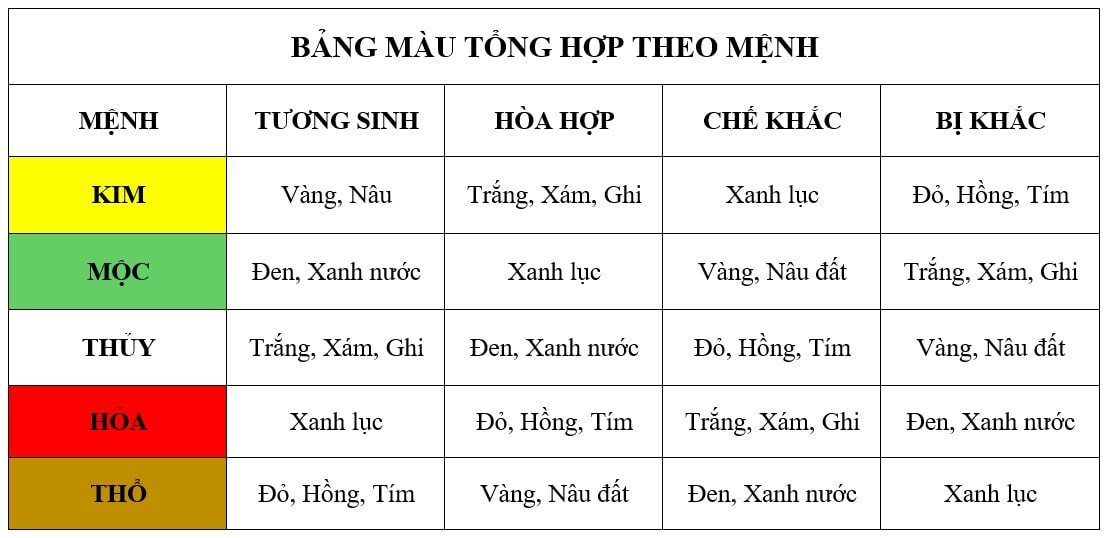 MAU-XE-PHONG-THUY-HONDA-OTO-can-tho-tay-do