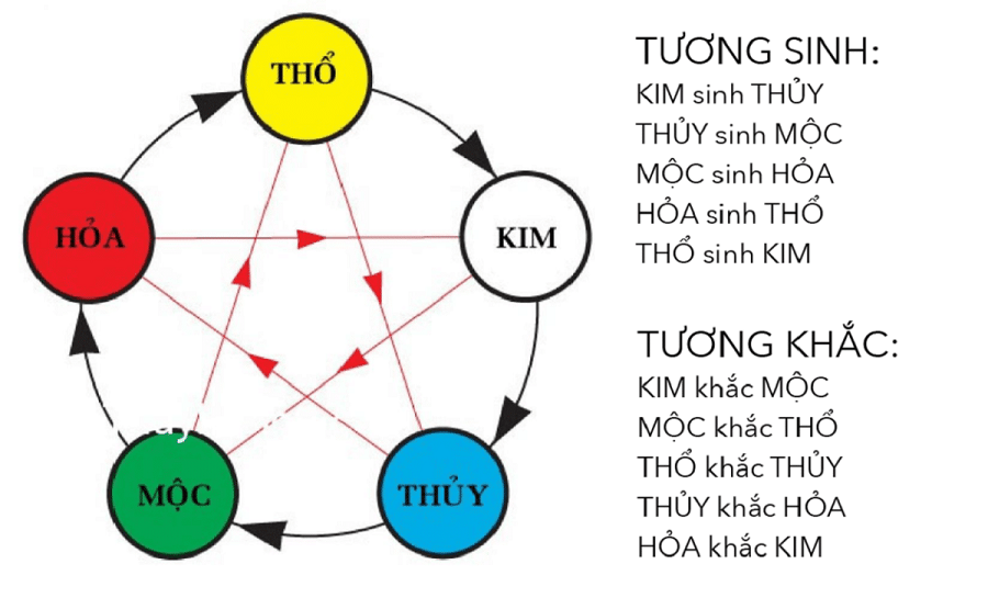 phong-thuy-honda-oto-vinh-phuc-vinh-yen